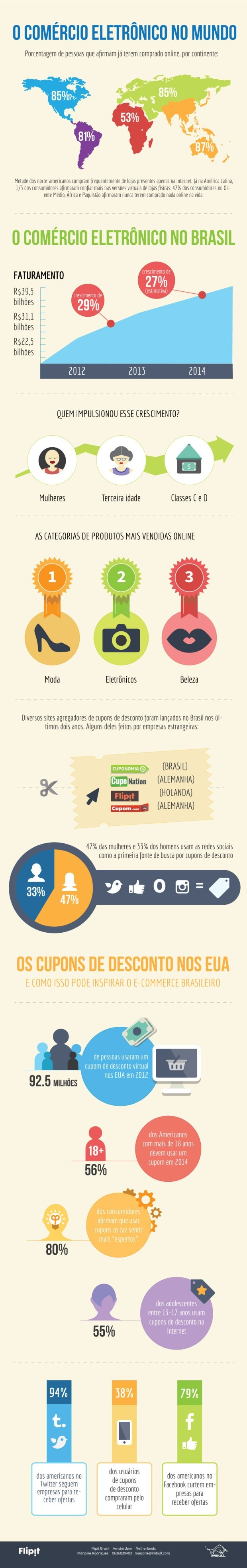 br-infographic-web